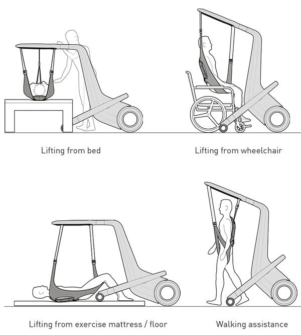 Robô pode auxiliar pessoas com problemas de locomoção (Foto: Reprodução)