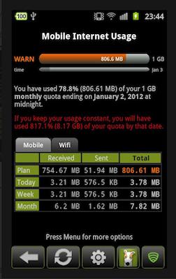 3G Watchdog (Foto: Divulgação)
