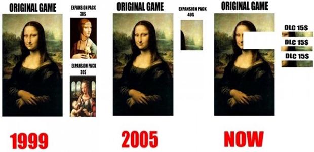 Ilustração de como funcionam os DLCs (Foto: Reprodução)