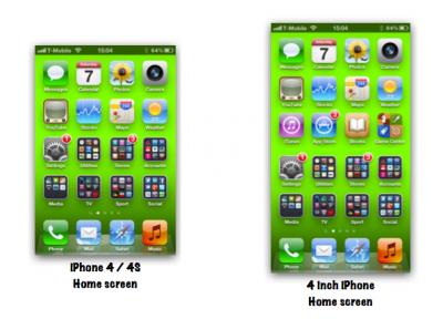 Jornal revela que Apple já teria encomendado telas maiores para novo iPhone (Foto: Divulgação)