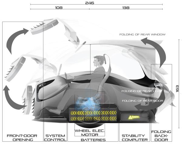 Desenho mostra como funcionam as variadas tecnologias deste projeto (Foto: Divulgação)