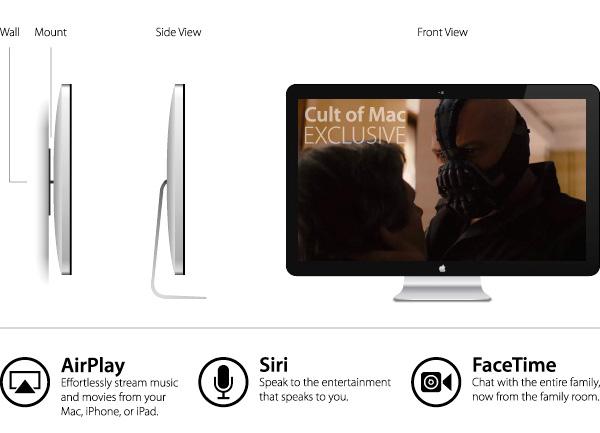 iTV pode ser equipado com Siri e fazer videochamadas com o FaceTime  (Foto: Reprodução/Cult of Mac)