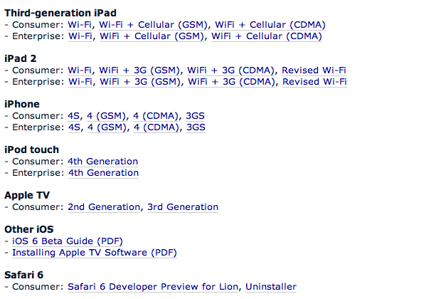 Possíveis versões do novo iOS 6 (Foto: Reprodução/MacRumors)