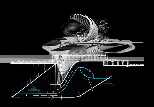 Esquema mostra as entranhas do projeto (Foto: Reprodução)