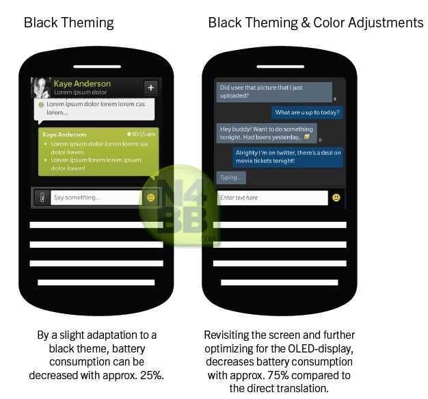 Tema dark com azul para economia de bateria (Foto: Reprodução/ N4BB) (Foto: Tema dark com azul para economia de bateria (Foto: Reprodução/ N4BB))