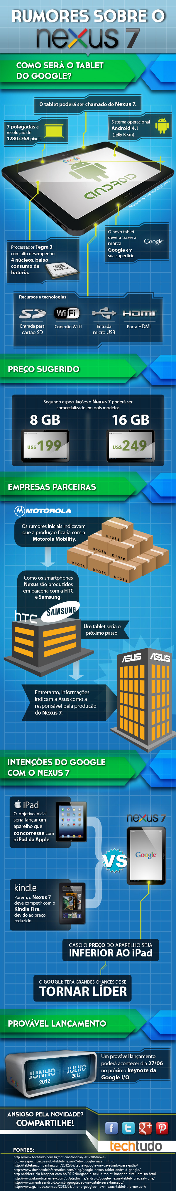 Infográfico de rumores sobre o Nexus 7, o tablet do Google (Foto: TechTudo)