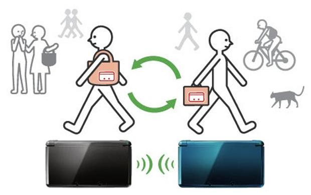 O StreetPass funciona mesmo sem você saber (Foto: Reprodução)