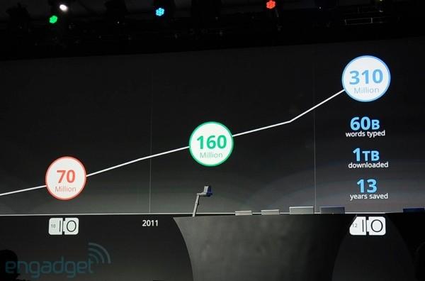 Crescimento do Google Chrome comprova que aposta do Google foi acertada (Foto: Reprodução)
