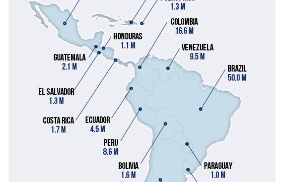 Infográfico comprova que Brasil domina o Facebook na América Latina (Foto: Reprodução)