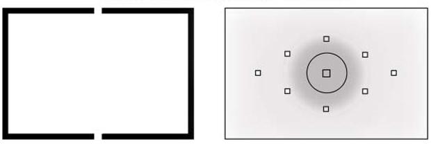 Medição Centralizada Média. A área cinza da imagem a direita representa o que será priorizado na foto. Fonte Reproduçao