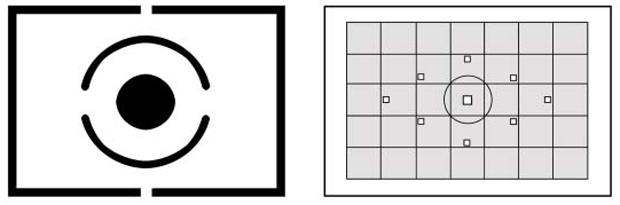 Medição Média. A área cinza da segunda imagem representa o que será priorizado na foto. Fonte Reproduçao