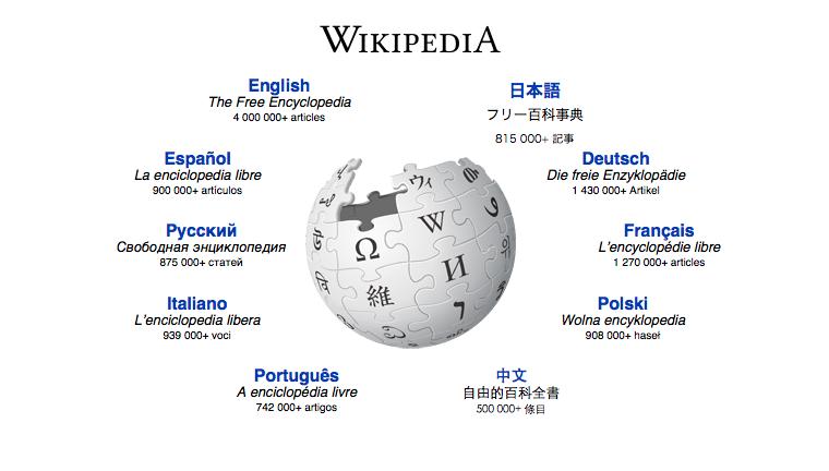 Wikipedia está perdendo colaboradores a cada ano que passa (Foto: Reprodução)