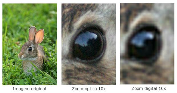 Zoom óptico ou zoom digital? (Foto: Reprodução)