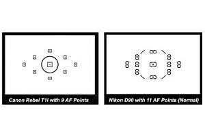 Pontos de focalização da Canon Rebel Ti1 e da Nikon D90  (Foto: Reprodução)