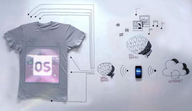 Protótipo da tshirtOS (Foto: Reprodução/Slashgear)