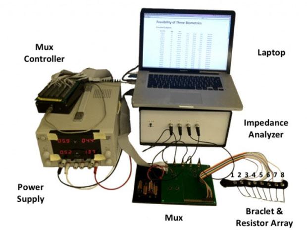 Esquema mostra os elementos necessários para o funcionamento da tecnologia (Foto: Reprodução)