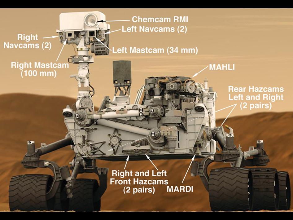 As 17 câmeras do robô Curiosity