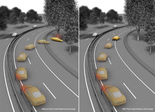 Imagem mostra uma colisão contra o guard-rail da pista. Sem o sistema, o carro vai parar numa árvore. Com o freio automático, a segunda colisão é evitada (Foto: Reprodução)