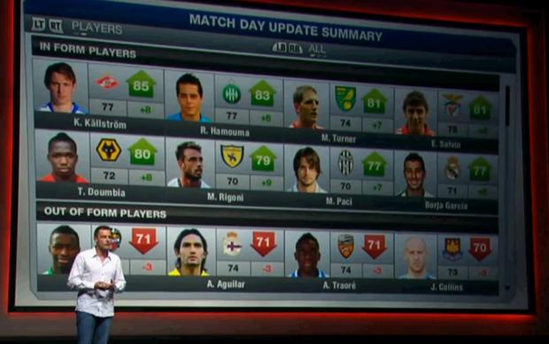 Fifa 13 contará com atualizações dos jogadores após cada rodada de seus respectivos torneios nacionais (Foto: Reprodução)