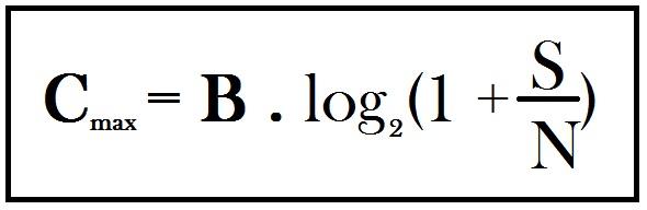 Figura 3: A Fórmula de Shannon