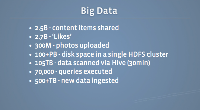 Números atuais impressionantes da rede social (Foto: Reprodução)