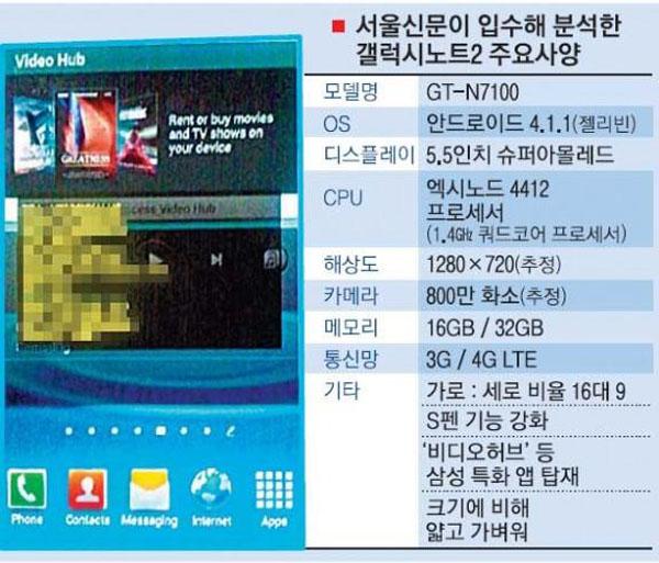 Site divulga supostas especificações do Samsung Galaxy Note 2 (Foto: Reprodução)