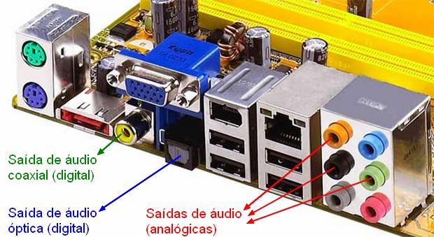 Saídas de áudio da placa de som
