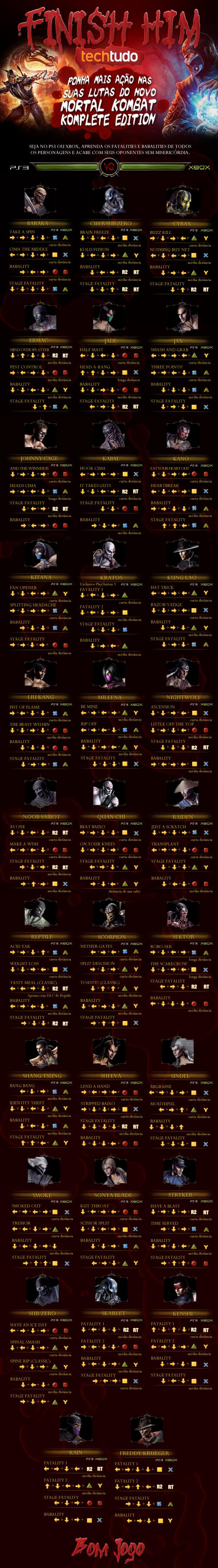 Lista de fatalities de Mortal Kombat