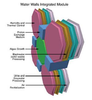 Esquema mostra os paineis em várias camadas (Foto: Reprodução)