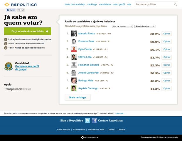 Página principal do site Repolítica (Foto: Reprodução / Pedro Pisa)