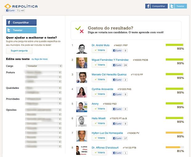 Resumo final do teste do candidato, perguntando ao usuário em quem ele votaria (Foto: Reprodução / Pedro Pisa)
