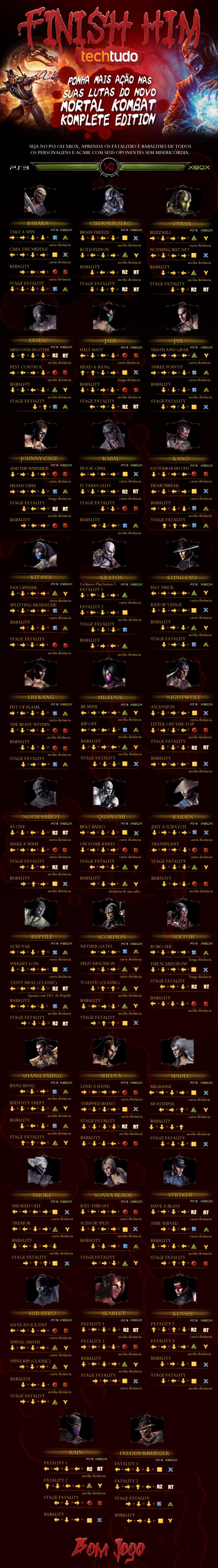 Lista de fatalities em Mortal Kombat (Foto: TechTudo)