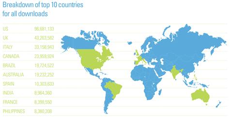 MusicMetric revelou números de downloads ilegais no mundo (Foto: Reprodução)