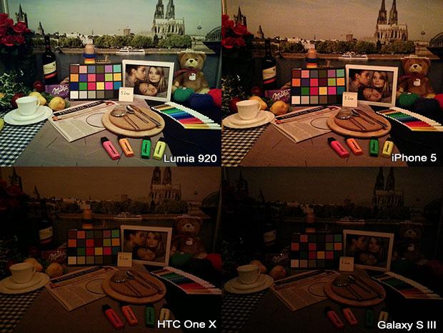 Resultado dos testes executados em laboratório, vitória do Lumia 920 (Foto: Reprodução)