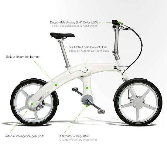 A Footloose é uma bicicleta cheia de novas funcionalidades: dobrável, sem correia e movida pela eletricidade gerada nas pedaladas (Foto: Reprodução/Dvice)