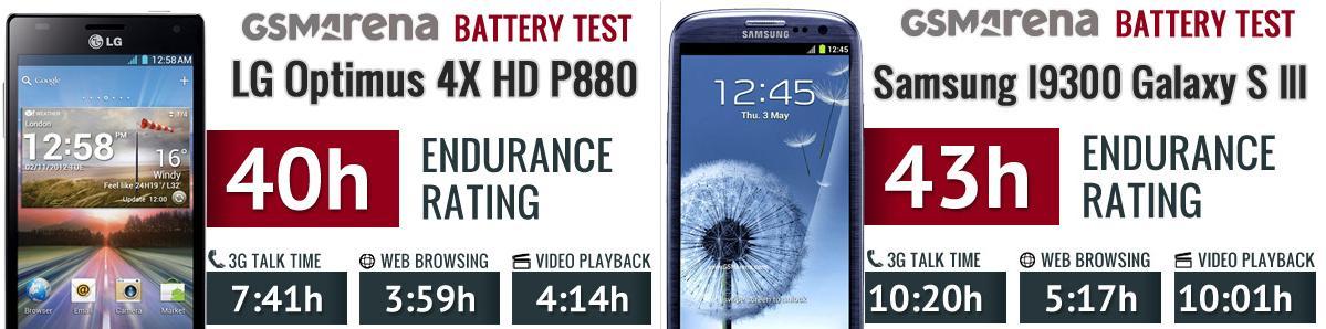 O Galaxy S3 se mostrou mais econômico no uso da bateria (Foto: Reprodução)