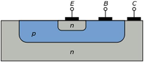Figura 3: Estrutura de um transistor planar