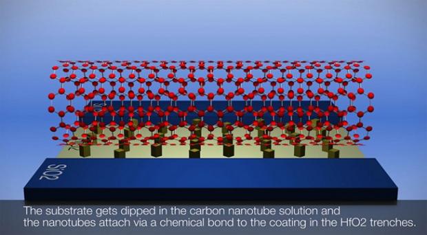 Técnicos da IBM conseguiram desenvolver um chip feito de carbono em laboratório (Foto: Reprodução)