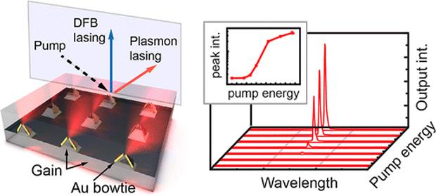 Nanolaser pode desempenhar papel importante em novos circuitos óticos (Foto: Reprodução)