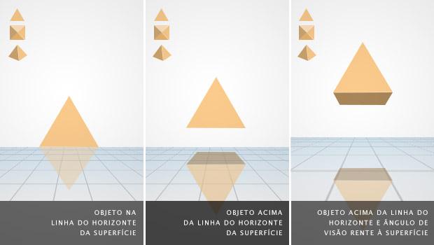 Perspectiva e altura dos objetos afetam o reflexo gerado na água (Foto: Reprodução/Adriano Hamaguchi)