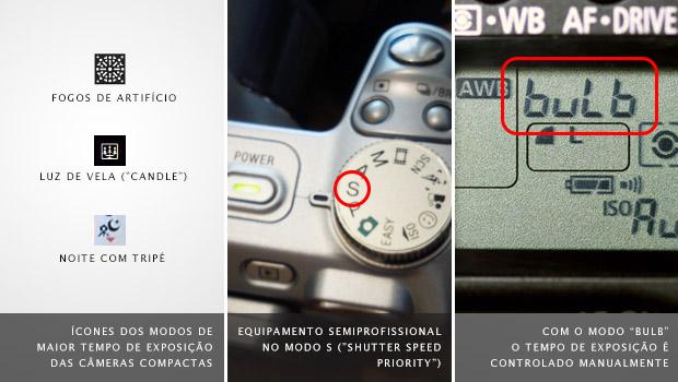 """À esquerda, ícones dos modos de longa exposição, ao meio, um controle seletor e à direita, um display indicando o modo """"bulb"""" (Foto: Adriano Hamaguchi)"""