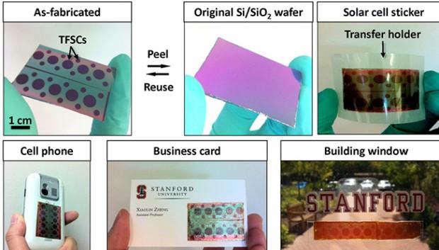 Cientistas criam célula solar que pode ser fixada em qualquer superfície (Foto: Reprodução)