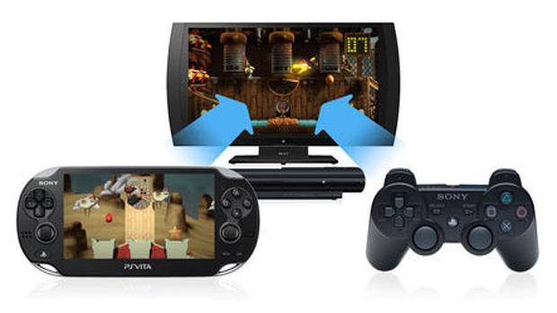 Cross-Controller transforma o Vita em um controle do PS3 (Foto: Divulgação)