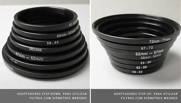 """Imagem dos anéis adaptadores """"step-down"""" à esquerda e o anéis """"step-up"""" à direita (Foto: Reprodução)"""