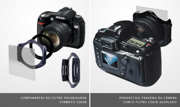 Esquema dos componentes do filtro polarizador Cokin à esquerda e perspectiva traseira da câmera à direita (Foto: Reprodução/Cokin)