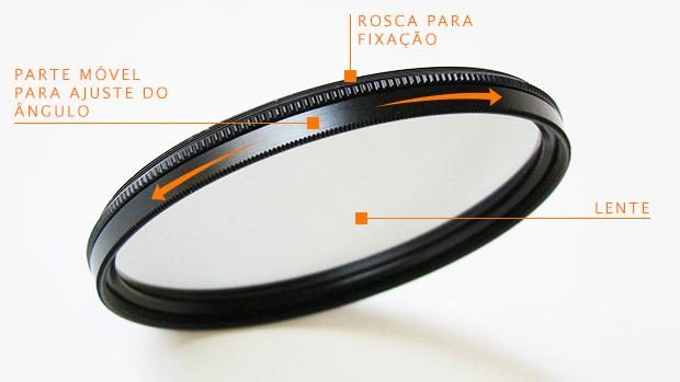 Detalhes do filtro polarizador circular (Foto: Adriano Hamaguchi)