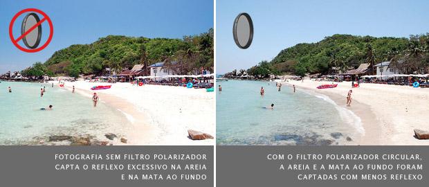 Fotografia de uma praia com mata ao fundo sem o filtro polarizador, à esquerda, e com o filtro à direita (Foto: Tom Marshall)