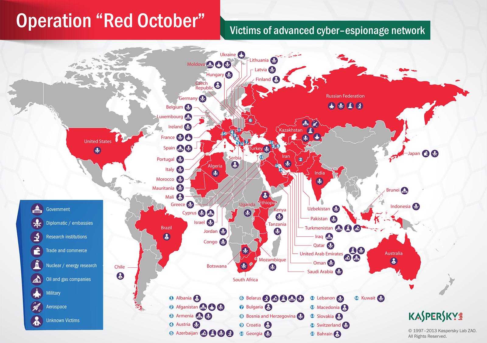Mapa-mundi mostra os países contaminados com o Red October (Reprodução|Kaspersky Lab) (Foto: Mapa-mundi mostra os países contaminados com o Red October (Reprodução|Kaspersky Lab))