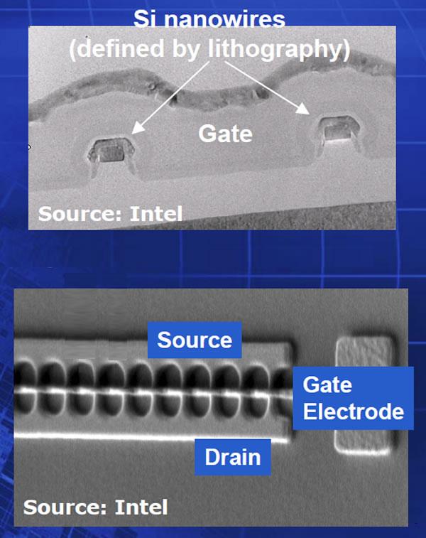 "Figura 2: microfotografias de transistores ""trigate"""