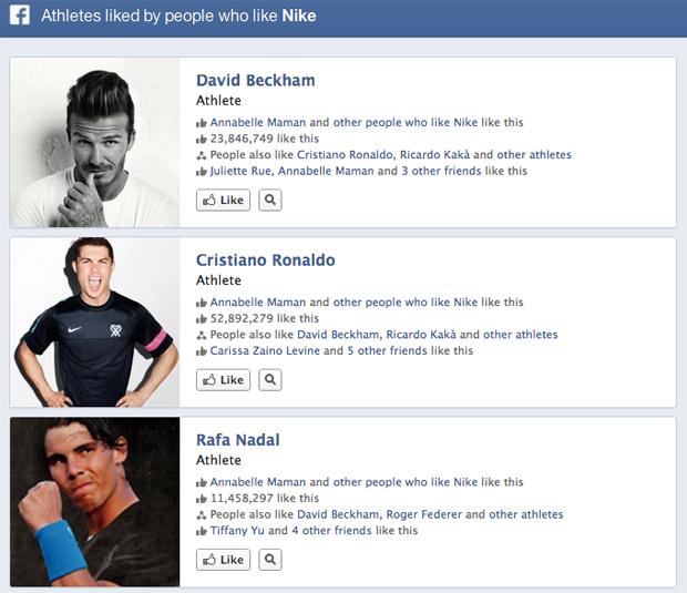 Atletas curtidos por pessoas que curtem Nike (Foto: Reprodução/ Inside Facebook)
